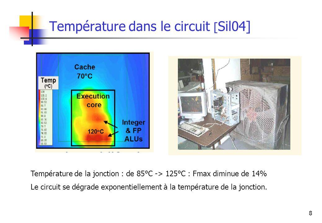 Température dans le circuit [Sil04]